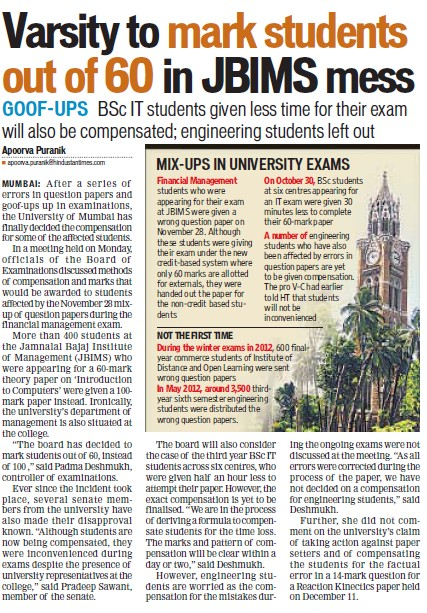 Varsity to mark students out of 60 in JBIMS mess (University of Mumbai)