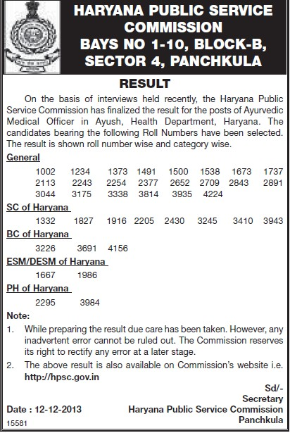 Result announcement for post of Ayurvedic Medical Officer (Haryana Public Service Commission (HPSC))