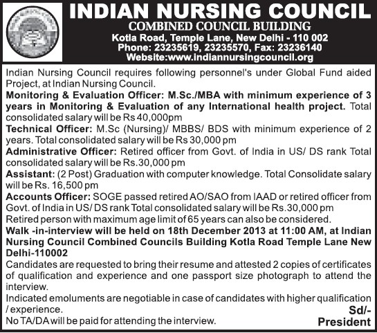 MSc and MBA (Indian Nursing Council (INC))