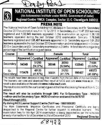 Sr Secondary courses (National Institute of Open Schooling)