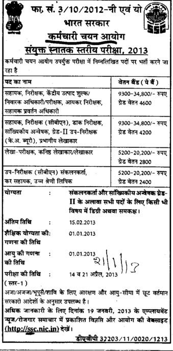 Director and Asstt Professor (Staff Selection Commission)