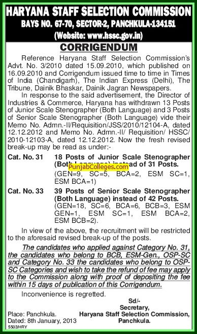 Junior Stage Stenographer (Haryana Staff Selection Commission (HSSC))