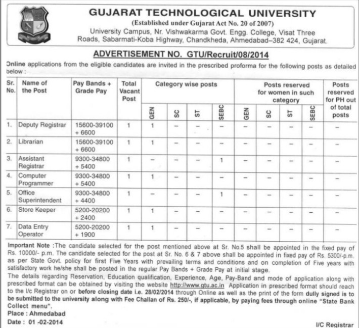 Asstt Engineer and Data Entry Operator (Gujarat Technological University)