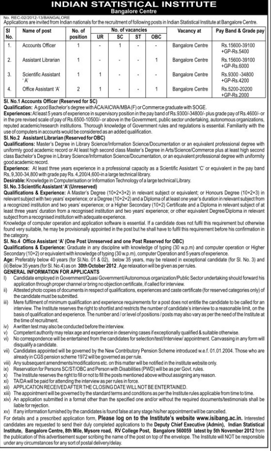 Accounts Officer (Indian Statistical Institute)