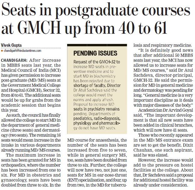 Seats in PG Courses from 40 to 61 (Government Medical College and Hospital (Sector 32))