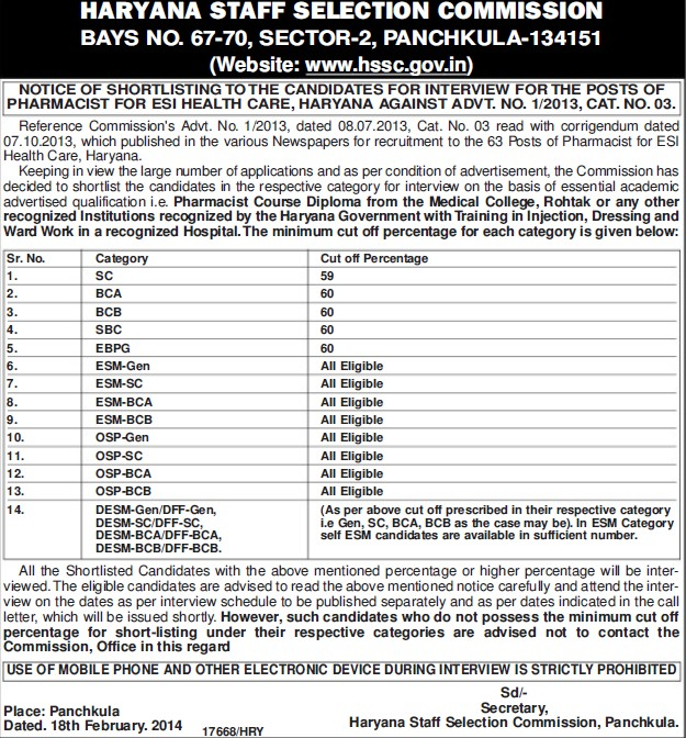 Pharmacist (Haryana Staff Selection Commission (HSSC))