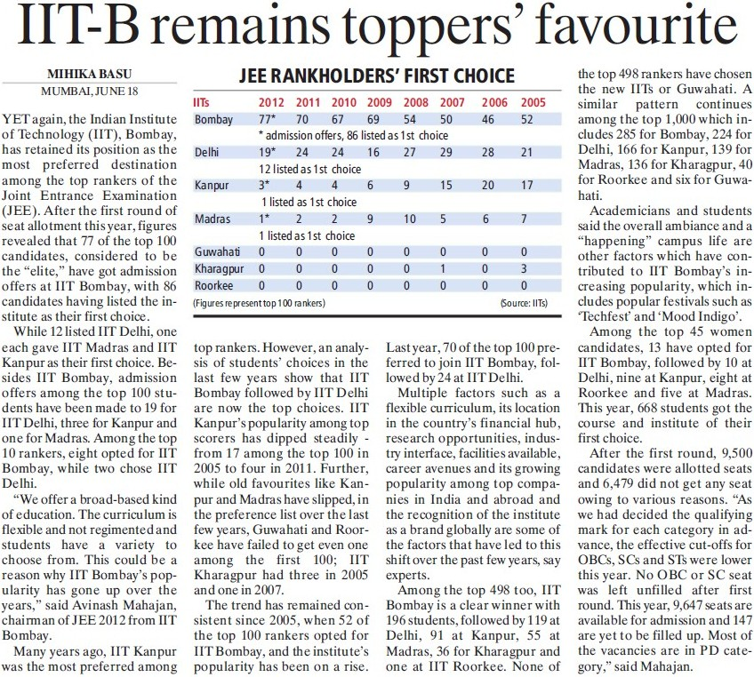 IIT B remains toppers favourite (Indian Institute of Technology (IITB))
