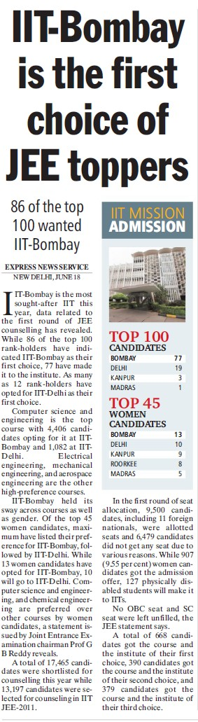 IIT B is 1st choice of JEE toppers (Indian Institute of Technology (IITB))