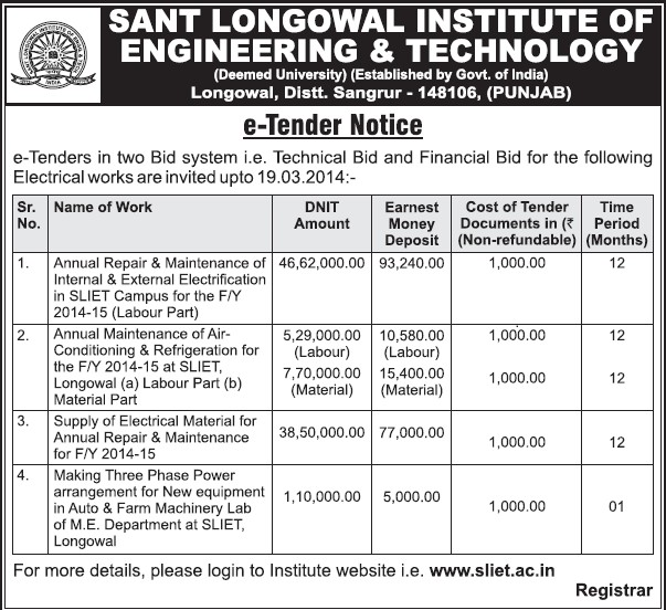 Maintenance of ACs (Sant Longowal Institute of Engineering and Technology SLIET)